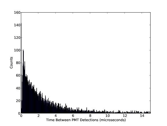 Basic Data Plotting with Matplotlib Part 3: Histograms   Bespoke Blog