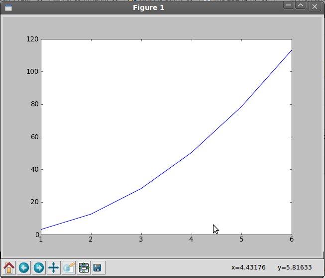 Basic Data Plotting with Matplotlib Part 2: Lines, Points